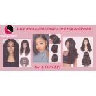 Lace Wigs Knowledge A to Z For Beginner( Part I)